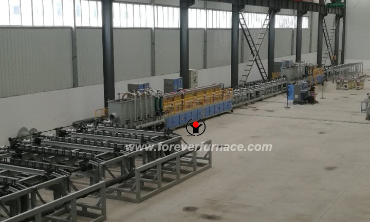 Pipe-heat-treatment-furnace-manufacturers