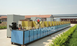 Round Steel Continuous Heating Equipment