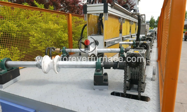 http://www.foreverfurnace.com/case/thread-bar-heat-treatment-line.html