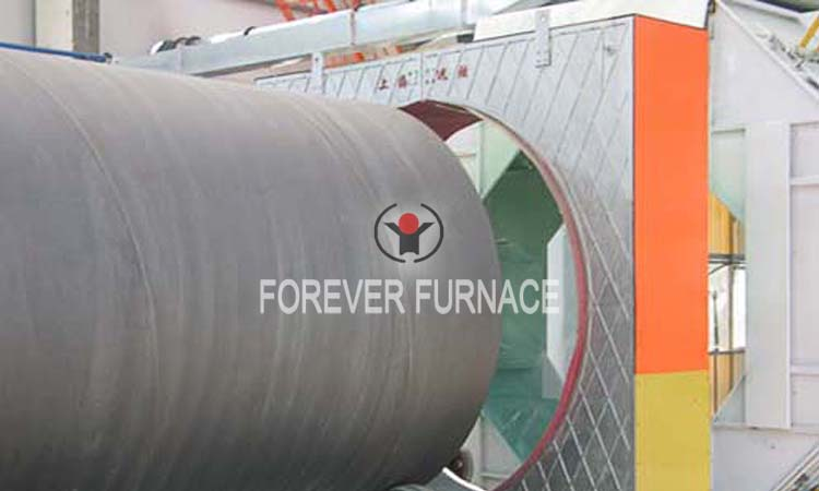 http://www.foreverfurnace.com/case/induction-heating-furnace-for-pipeline-corrosion-resistant-painting.html