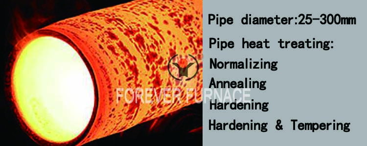 http://www.foreverfurnace.com/sub-products-catalog-c/steel-pipe-hardening-and-tempering-furnace.html